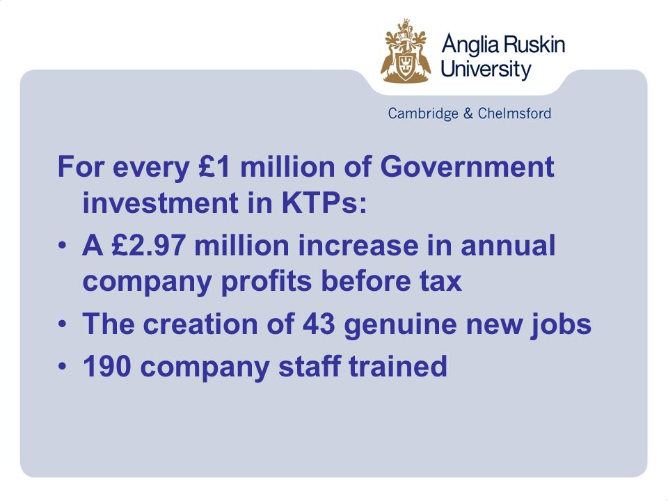 For every £1 million of Government investment in KTPs: A £2.97 million increase in annual company profits before tax The creation of 43 genuine new jobs 190 company staff trained