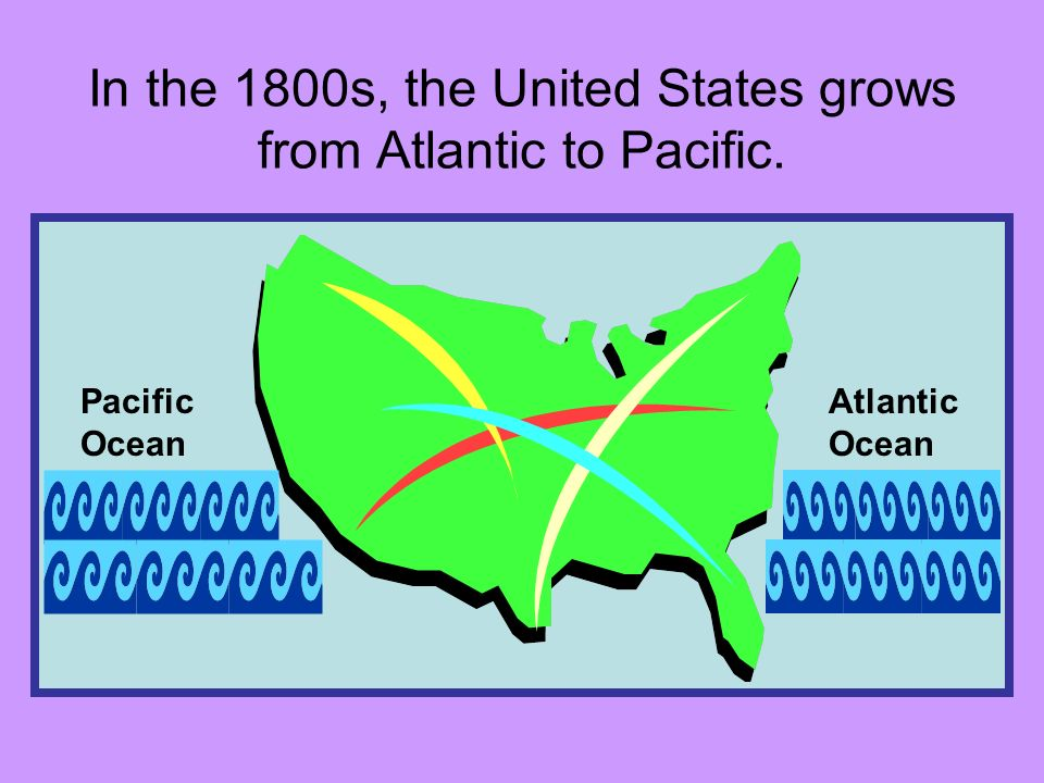 In the 1800s, the United States grows from Atlantic to Pacific. Pacific Ocean Atlantic Ocean