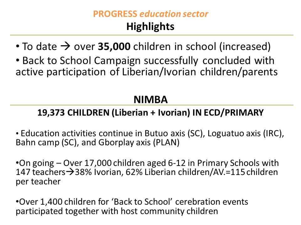 PROGRESS education sector Highlights To date over 35,000 children in school (increased) Back to School Campaign successfully concluded with active participation of Liberian/Ivorian children/parents NIMBA 19,373 CHILDREN (Liberian + Ivorian) IN ECD/PRIMARY Education activities continue in Butuo axis (SC), Loguatuo axis (IRC), Bahn camp (SC), and Gborplay axis (PLAN) On going – Over 17,000 children aged 6-12 in Primary Schools with 147 teachers 38% Ivorian, 62% Liberian children/AV.=115 children per teacher Over 1,400 children for Back to School cerebration events participated together with host community children