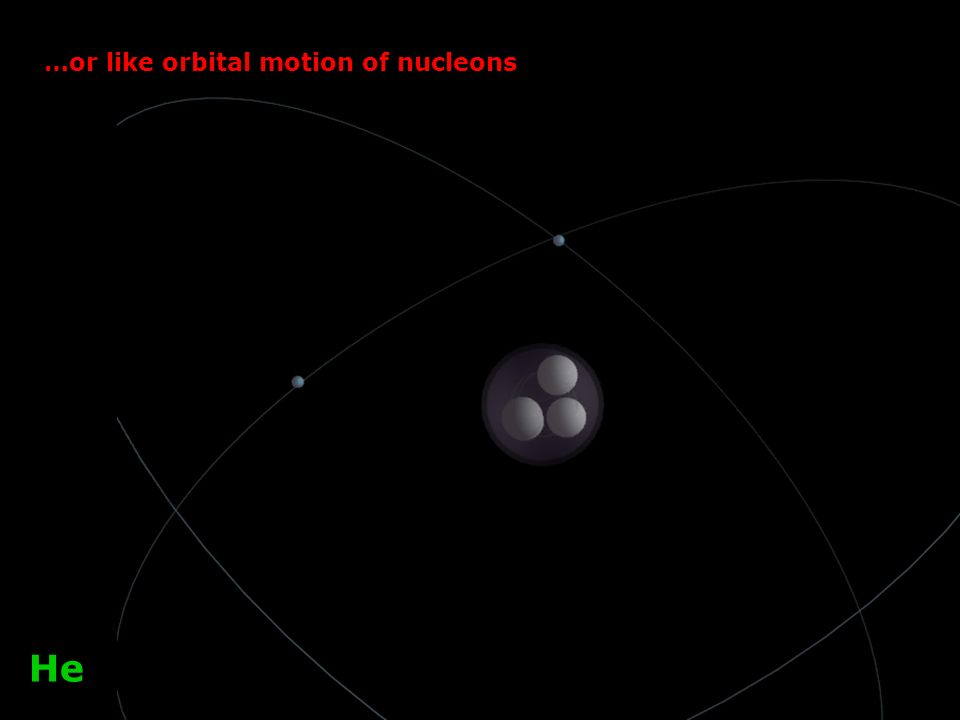 …or like orbital motion of nucleons He