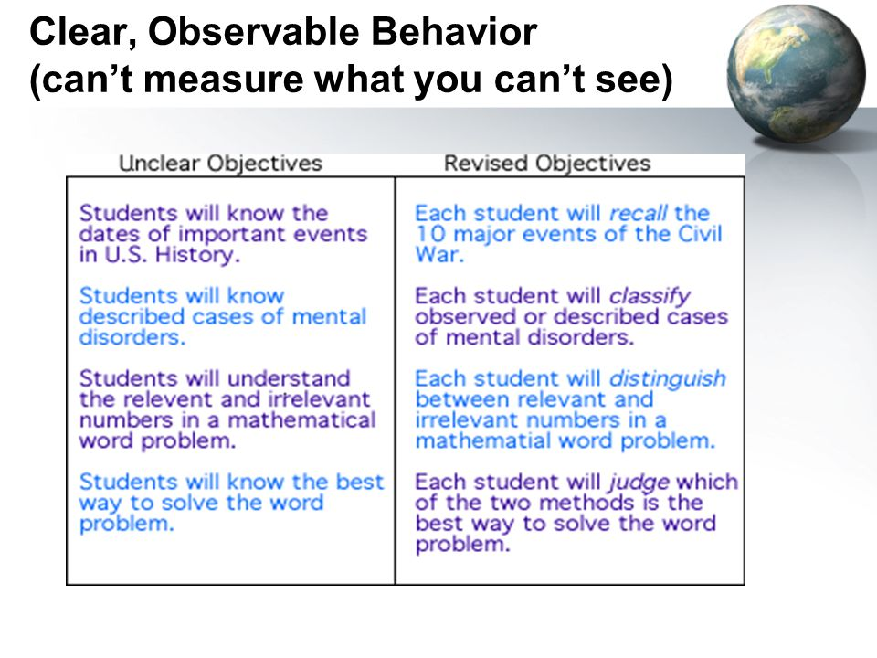 Clear, Observable Behavior (cant measure what you cant see)