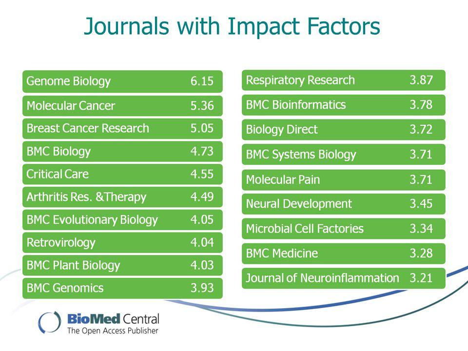 Journals with Impact Factors