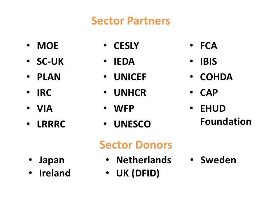 Sector Partners FCA IBIS COHDA CAP EHUD Foundation CESLY IEDA UNICEF UNHCR WFP UNESCO MOE SC-UK PLAN IRC VIA LRRRC Sector Donors Japan Ireland Netherlands UK (DFID) Sweden