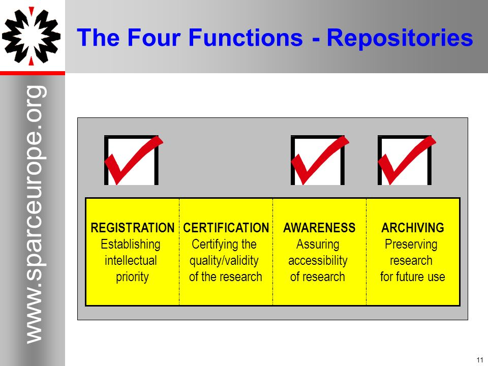 11 www.sparceurope.org 11 The Four Functions - Repositories ARCHIVING Preserving research for future use AWARENESS Assuring accessibility of research