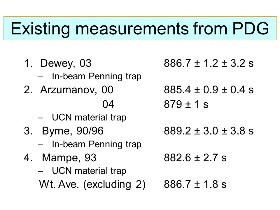 Existing measurements from PDG 1.Dewey, 03 886.7 ± 1.2 ± 3.2 s –In-beam Penning trap 2.