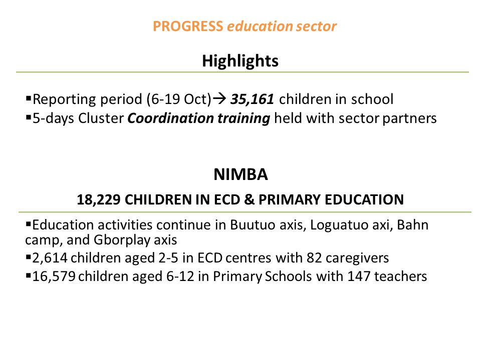 PROGRESS education sector Highlights Reporting period (6-19 Oct) 35,161 children in school 5-days Cluster Coordination training held with sector partners NIMBA 18,229 CHILDREN IN ECD & PRIMARY EDUCATION Education activities continue in Buutuo axis, Loguatuo axi, Bahn camp, and Gborplay axis 2,614 children aged 2-5 in ECD centres with 82 caregivers 16,579 children aged 6-12 in Primary Schools with 147 teachers