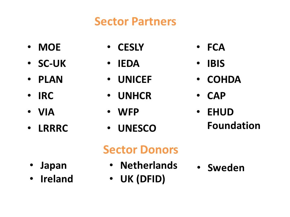 Sector Partners FCA IBIS COHDA CAP EHUD Foundation CESLY IEDA UNICEF UNHCR WFP UNESCO MOE SC-UK PLAN IRC VIA LRRRC Sector Donors Japan Ireland Netherlands UK (DFID) Sweden