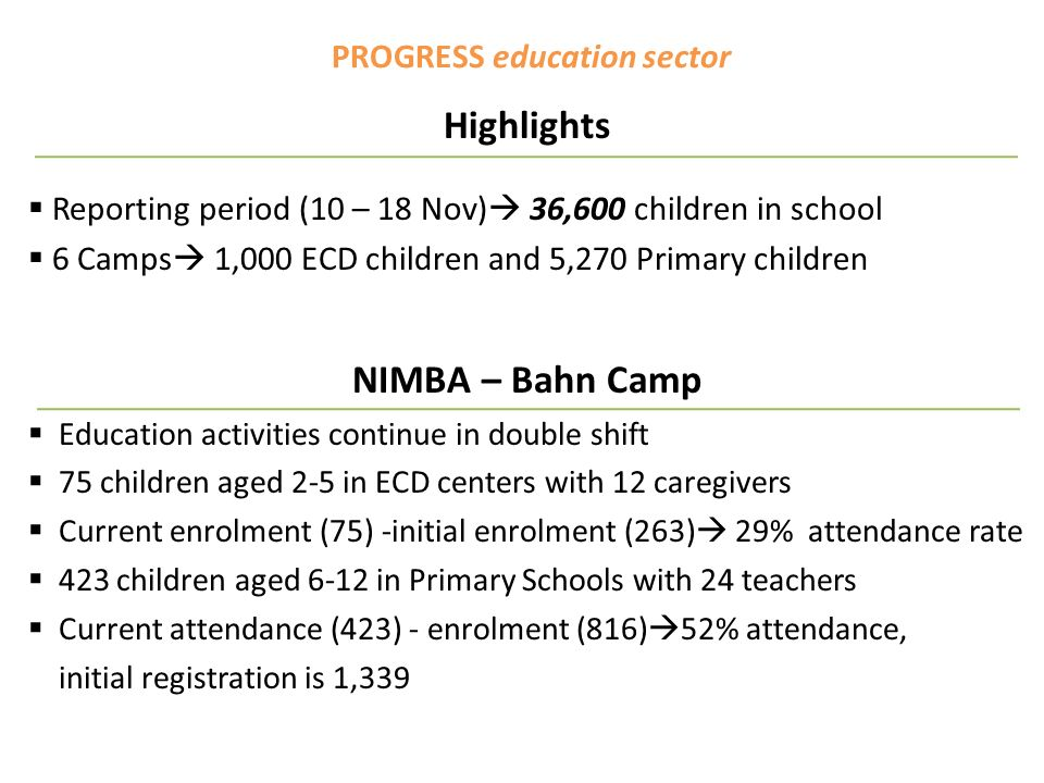 PROGRESS education sector Highlights Reporting period (10 – 18 Nov) 36,600 children in school 6 Camps 1,000 ECD children and 5,270 Primary children NIMBA – Bahn Camp Education activities continue in double shift 75 children aged 2-5 in ECD centers with 12 caregivers Current enrolment (75) -initial enrolment (263) 29% attendance rate 423 children aged 6-12 in Primary Schools with 24 teachers Current attendance (423) - enrolment (816) 52% attendance, initial registration is 1,339