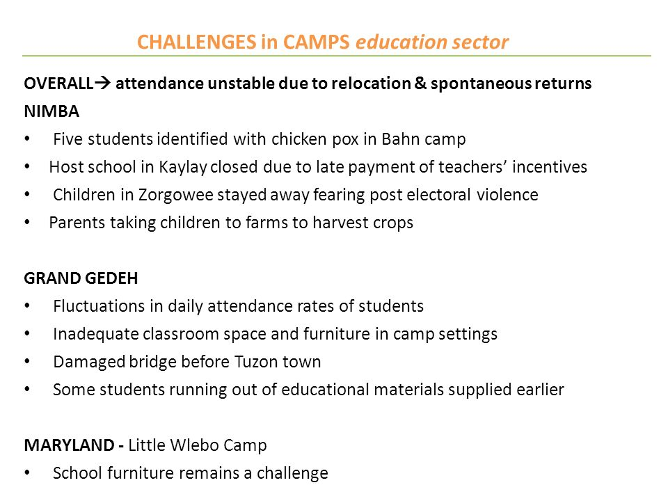 CHALLENGES in CAMPS education sector OVERALL attendance unstable due to relocation & spontaneous returns NIMBA Five students identified with chicken p