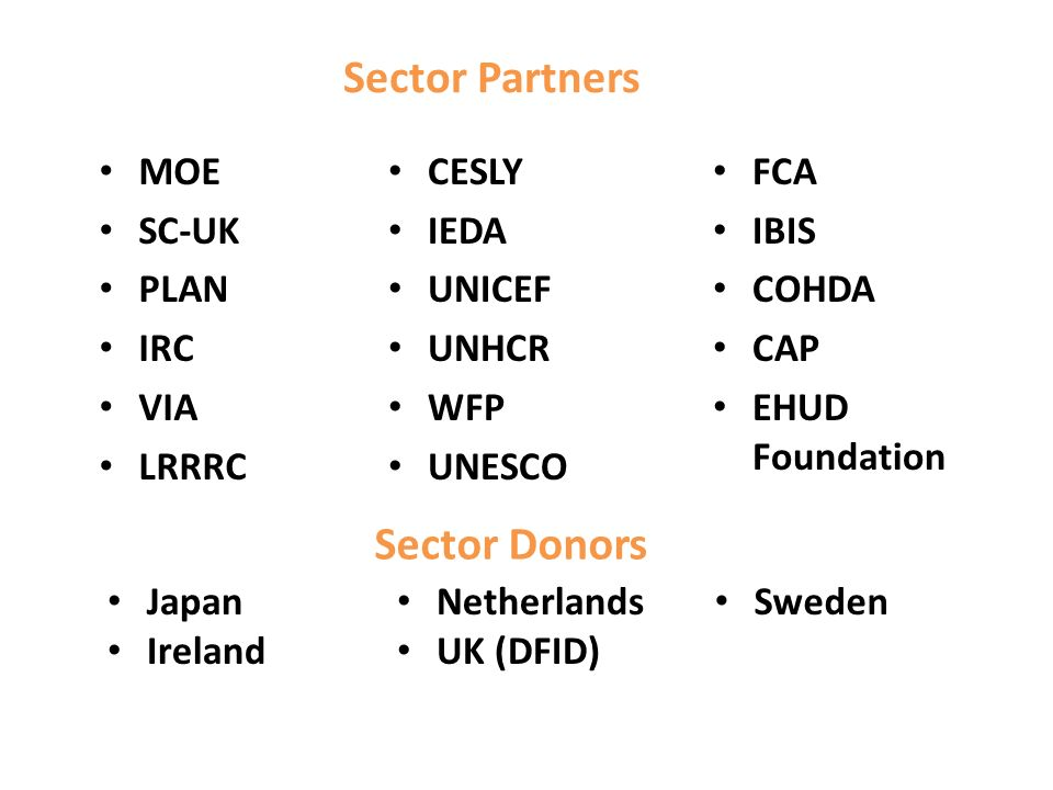 Sector Partners FCA IBIS COHDA CAP EHUD Foundation CESLY IEDA UNICEF UNHCR WFP UNESCO MOE SC-UK PLAN IRC VIA LRRRC Sector Donors Japan Ireland Netherl