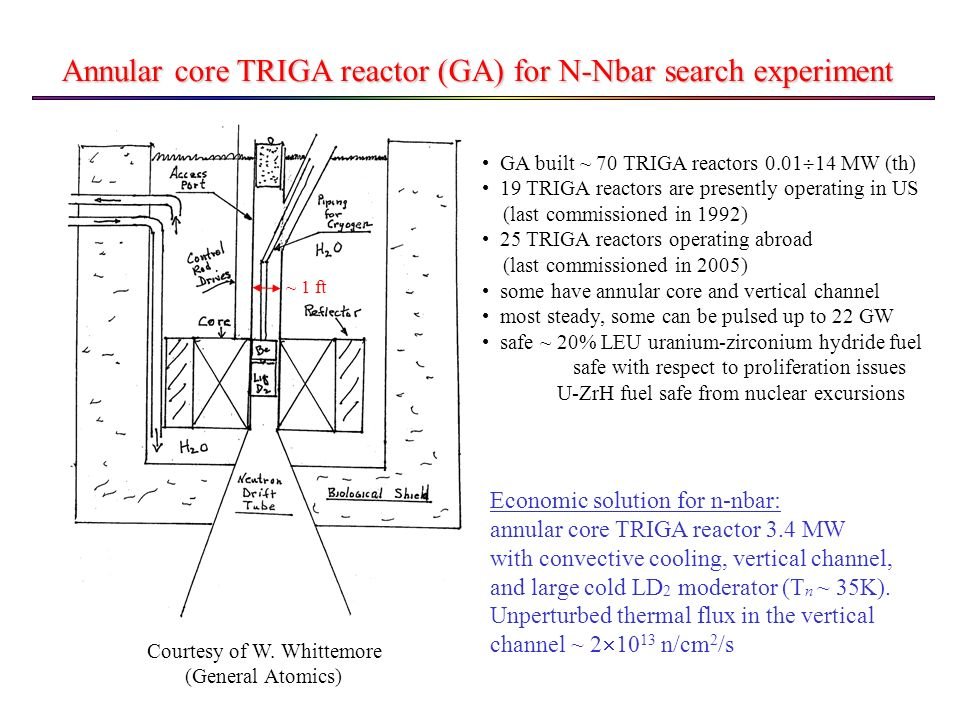 Annular core TRIGA reactor (GA) for N-Nbar search experiment Economic solution for n-nbar: annular core TRIGA reactor 3.4 MW with convective cooling,