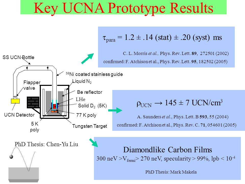 PhD Thesis: Chen-Yu Liu C. L. Morris et al., Phys.