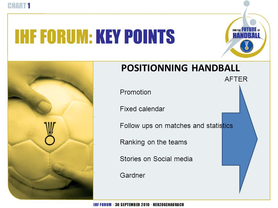 POSITIONNING HANDBALL AFTER Promotion Fixed calendar Follow ups on matches and statistics Ranking on the teams Stories on Social media Gardner