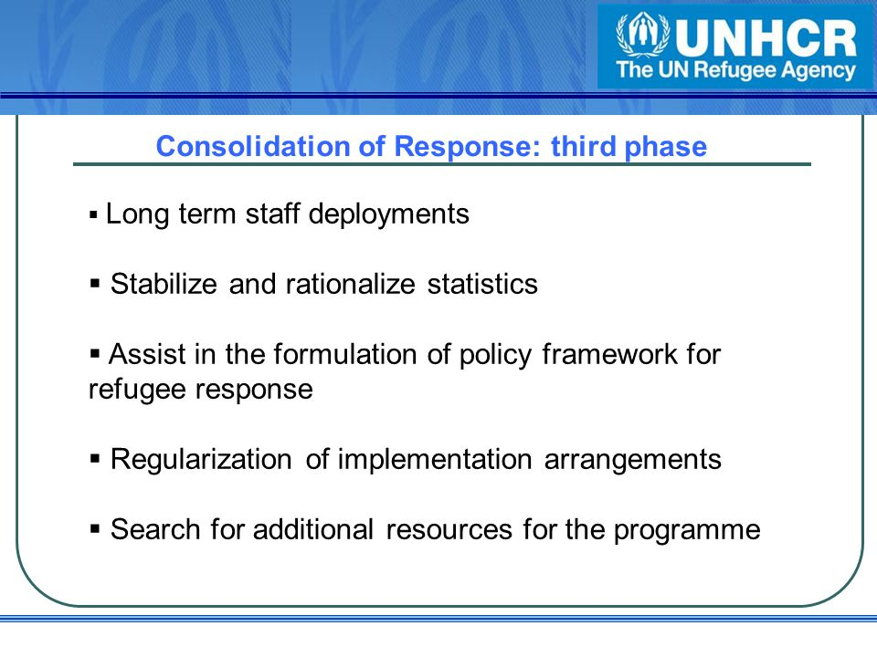 Consolidation of Response: third phase Long term staff deployments Stabilize and rationalize statistics Assist in the formulation of policy framework for refugee response Regularization of implementation arrangements Search for additional resources for the programme