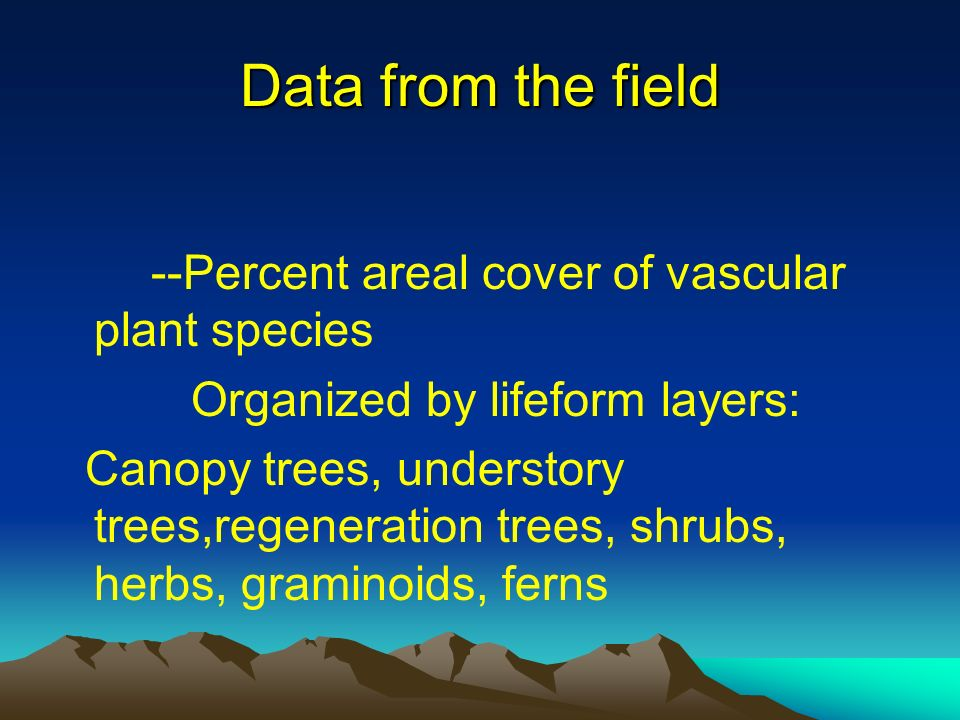 Data from the field --Percent areal cover of vascular plant species Organized by lifeform layers: Canopy trees, understory trees,regeneration trees, s
