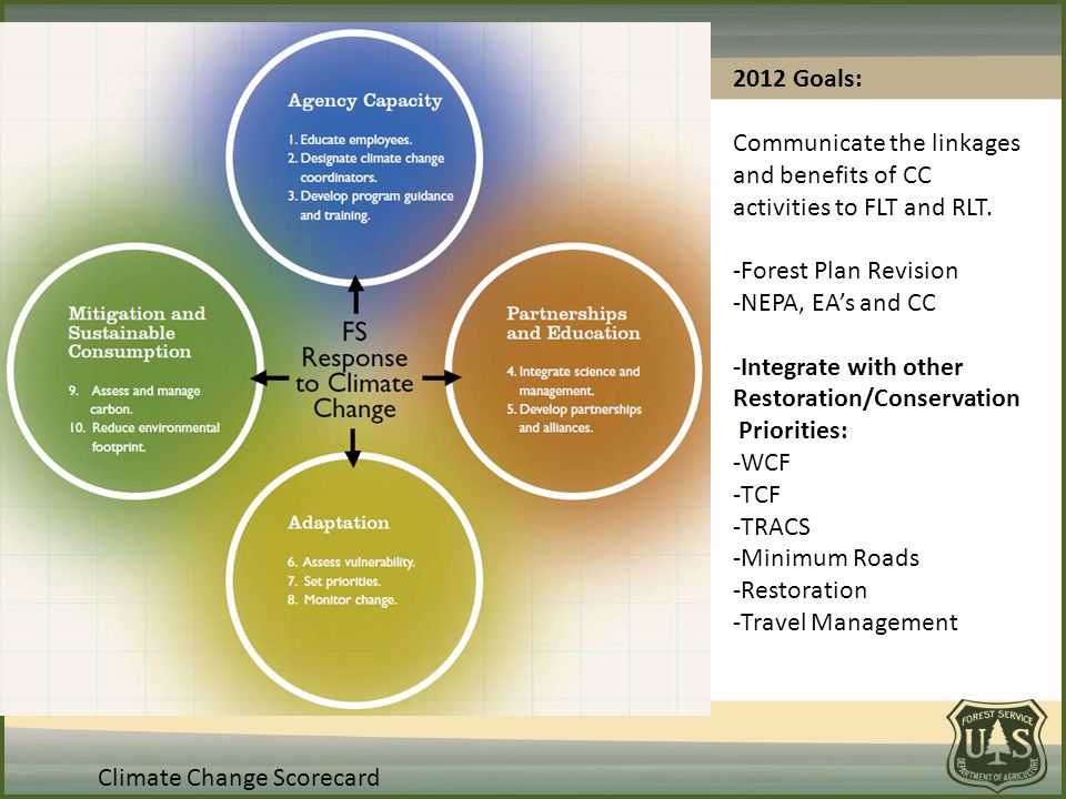 Climate Change Scorecard 2012 Goals: Communicate the linkages and benefits of CC activities to FLT and RLT.
