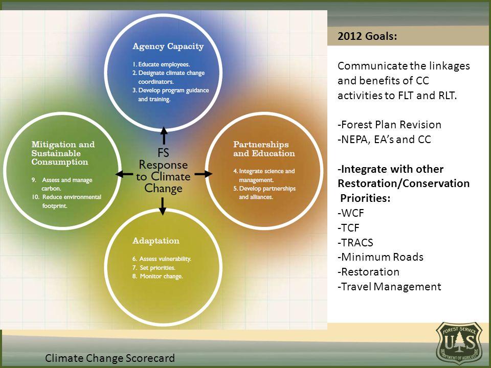 Climate Change Scorecard -Provide leadership on addressing climate change on NF lands.