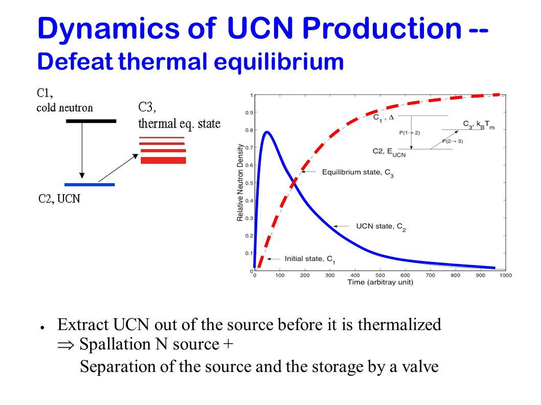 Dynamics of UCN Production -- Defeat thermal equilibrium Extract UCN out of the source before it is thermalized Spallation N source + Separation of th