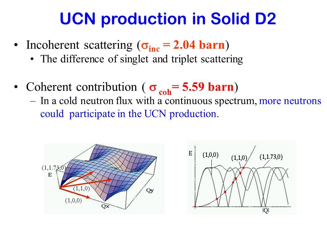 UCN Source Cryostat at IU