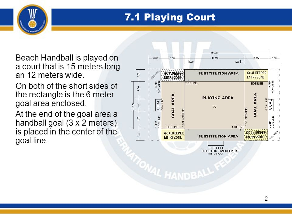 7.1 Playing Court Beach Handball is played on a court that is 15 meters long an 12 meters wide. On both of the short sides of the rectangle is the 6 m