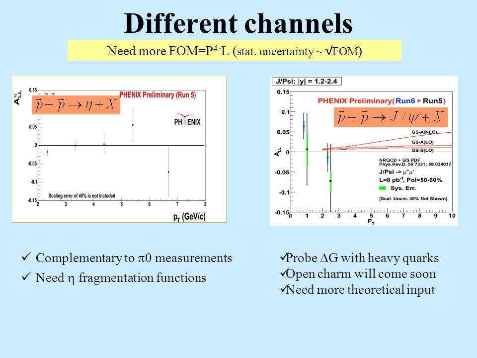 Different channels Need more FOM=P 4 L ( stat.