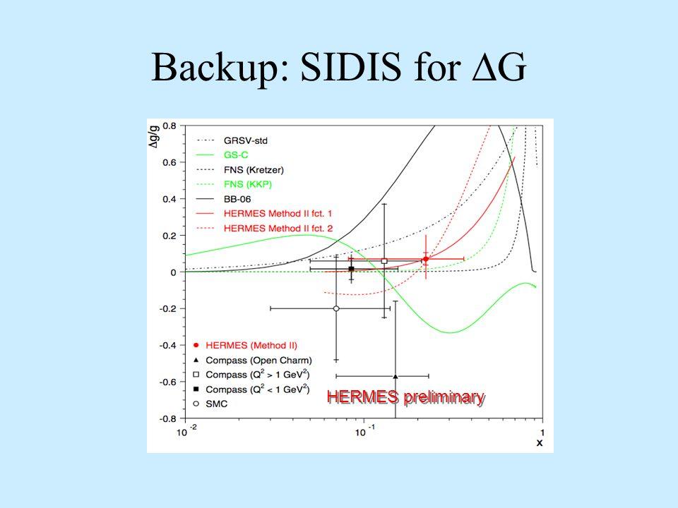 Backup: SIDIS for G HERMES preliminary