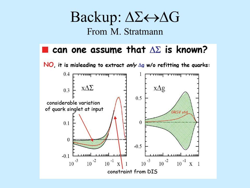 Backup: G From M. Stratmann