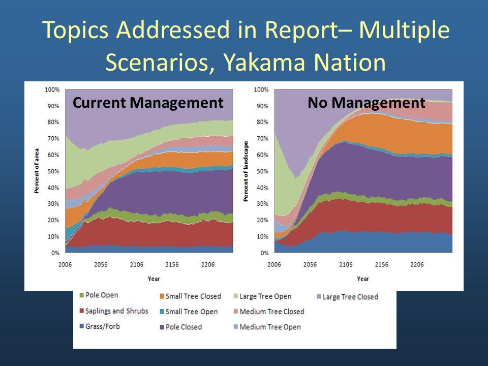 Topics Addressed in Report– Multiple Scenarios, Yakama Nation Current ManagementNo Management