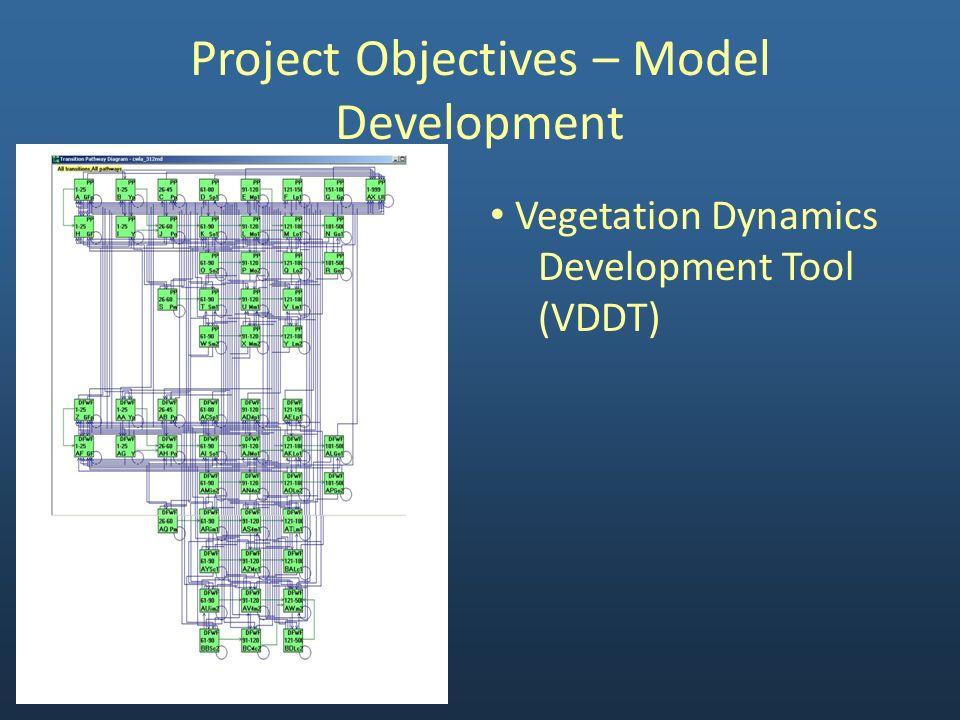 Project Objectives – Model Development Vegetation Dynamics Development Tool (VDDT) Created seven VDDT models for all forested environments in CWLA