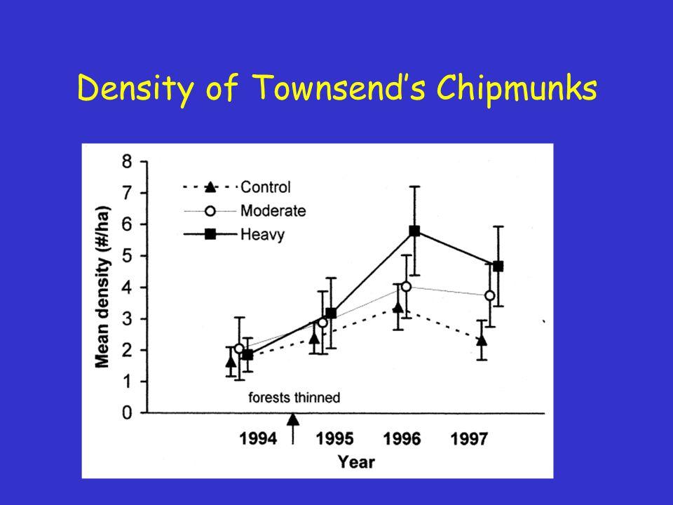 Density of Townsends Chipmunks