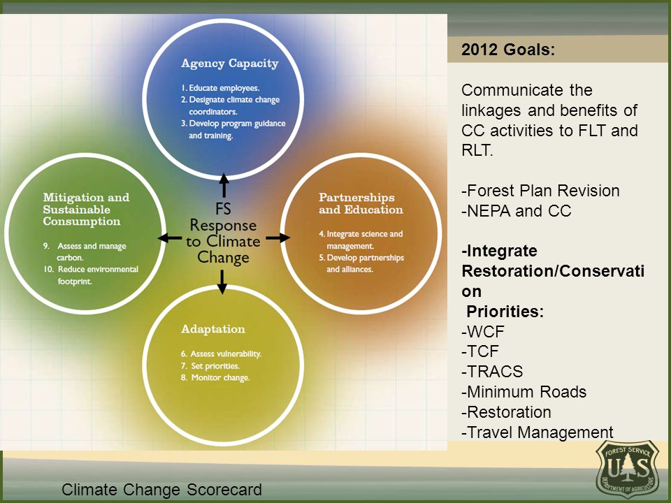. Climate Change Scorecard 2012 Goals: Communicate the linkages and benefits of CC activities to FLT and RLT. -Forest Plan Revision -NEPA and CC -Inte