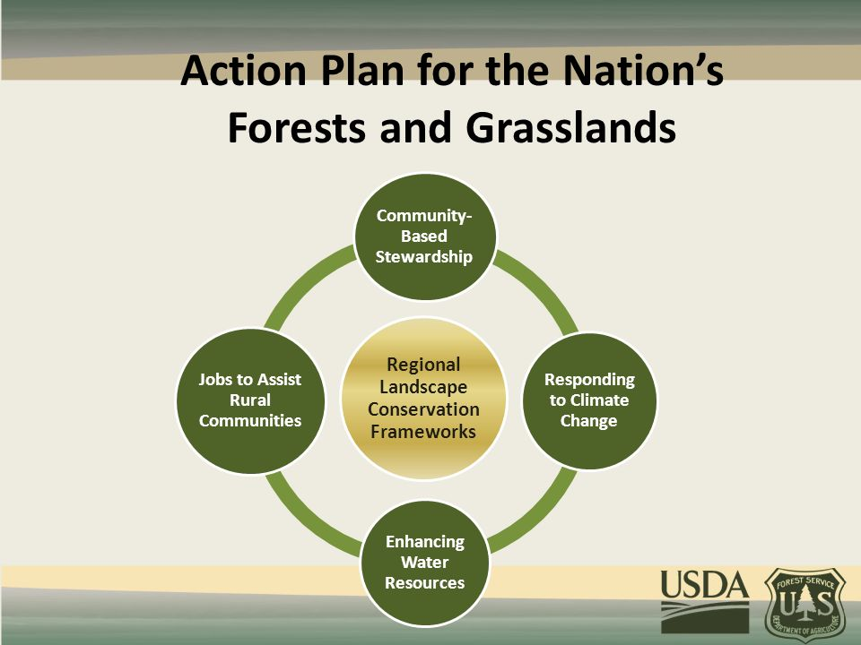 Action Plan for the Nations Forests and Grasslands Regional Landscape Conservation Frameworks Community- Based Stewardship Responding to Climate Change Enhancing Water Resources Jobs to Assist Rural Communities