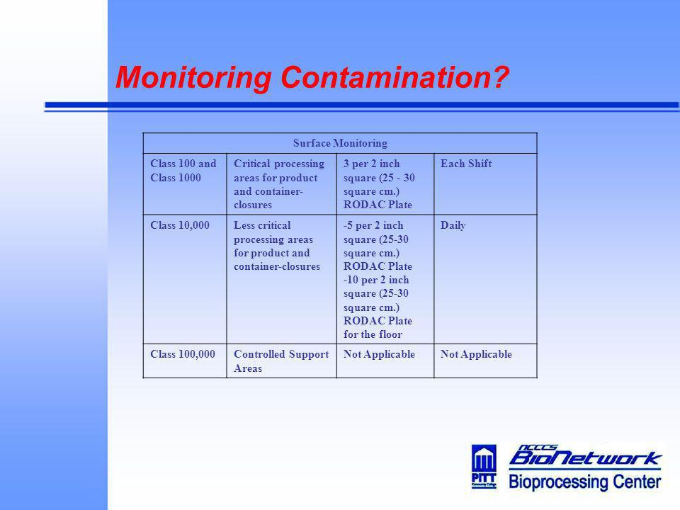 Monitoring Contamination? Surface Monitoring Class 100 and Class 1000 Critical processing areas for product and container- closures 3 per 2 inch squar