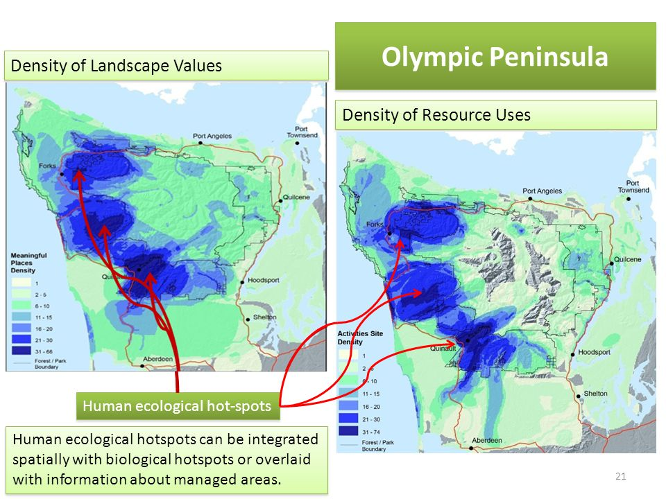 21 Olympic Peninsula Density of Resource Uses Density of Landscape Values Human ecological hot-spots Human ecological hotspots can be integrated spatially with biological hotspots or overlaid with information about managed areas.