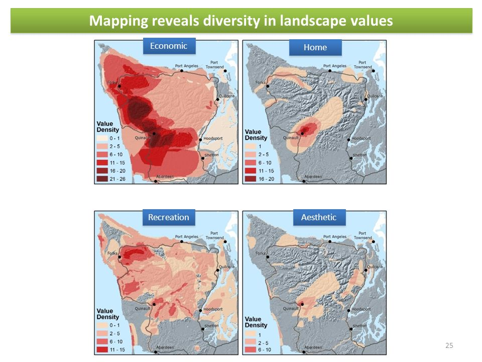 25 Mapping reveals diversity in landscape values Economic Recreation Home Aesthetic
