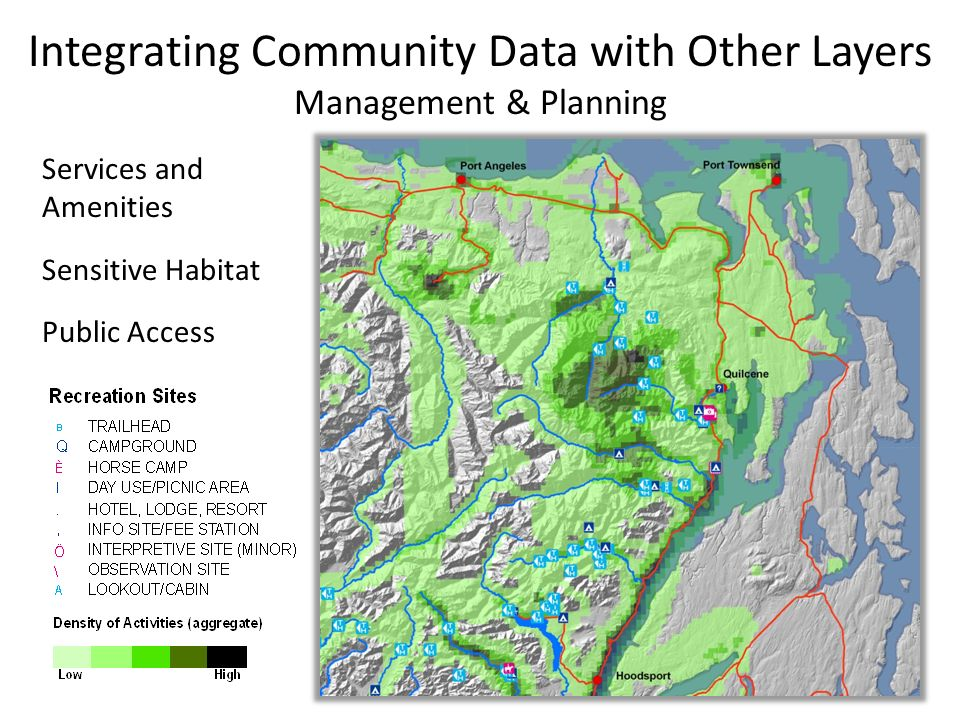 Integrating Community Data with Other Layers Management & Planning Services and Amenities Sensitive Habitat Public Access