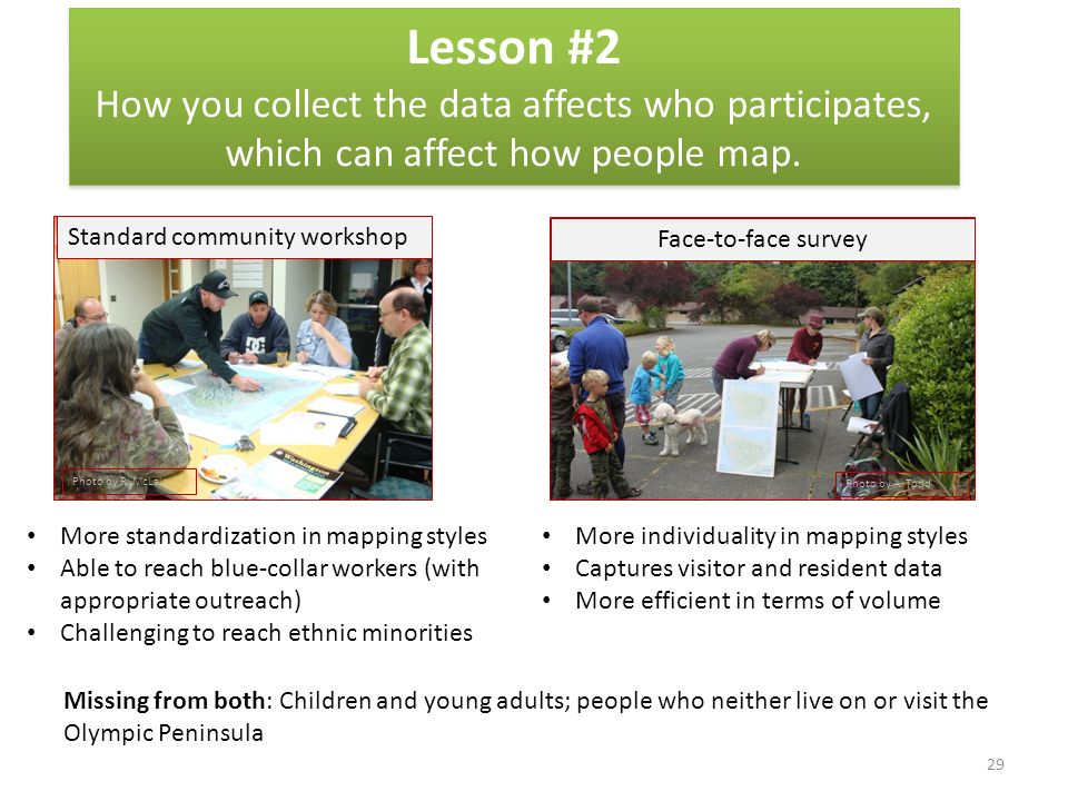 Lesson #2 How you collect the data affects who participates, which can affect how people map.