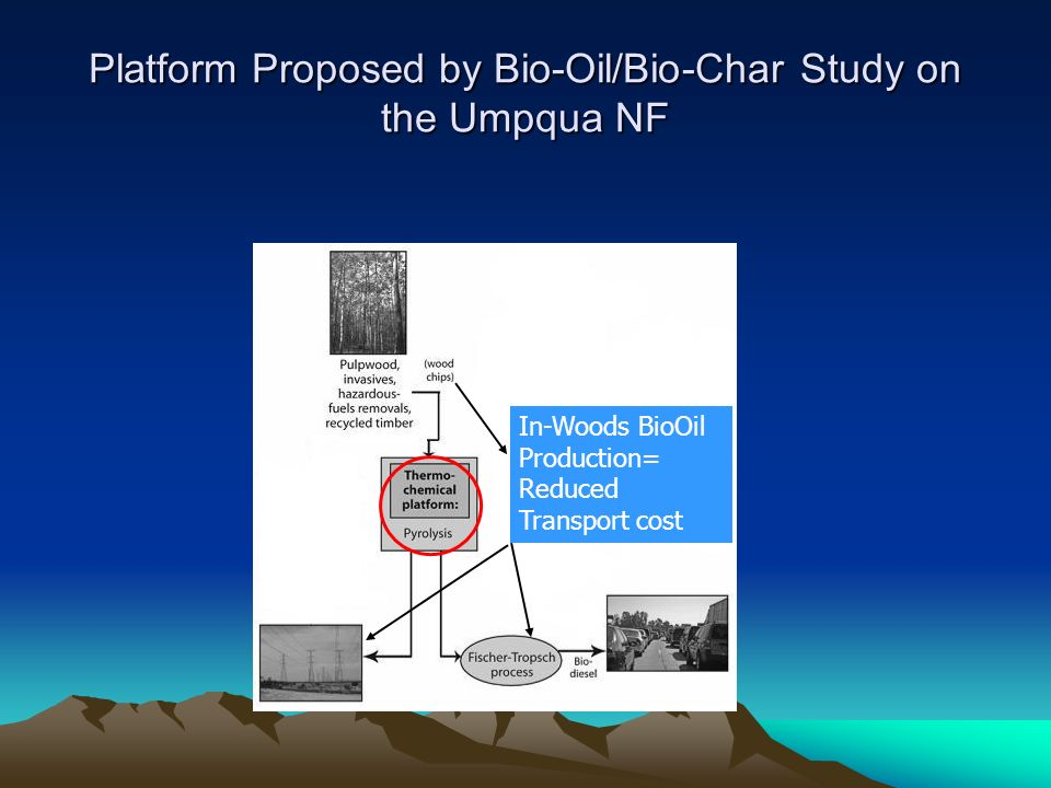 Platform Proposed by Bio-Oil/Bio-Char Study on the Umpqua NF In-Woods BioOil Production= Reduced Transport cost