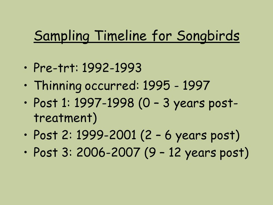 Sampling Timeline for Songbirds Pre-trt: Thinning occurred: Post 1: (0 – 3 years post- treatment) Post 2: (2 – 6 years post) Post 3: (9 – 12 years post)