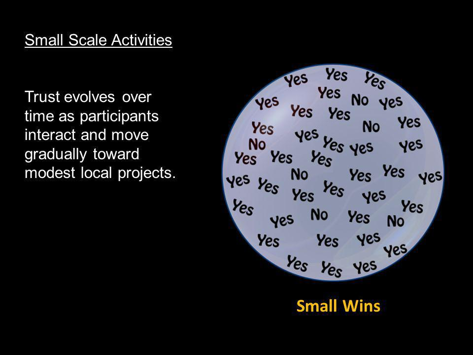 Small Scale Activities Trust evolves over time as participants interact and move gradually toward modest local projects. Small Wins