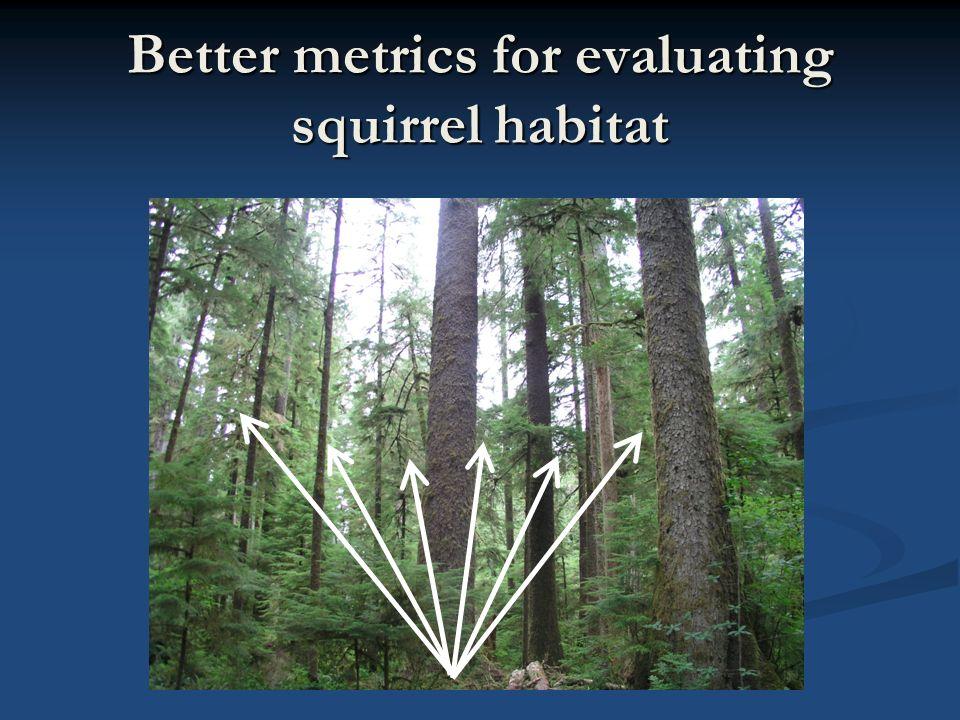 Better metrics for evaluating squirrel habitat