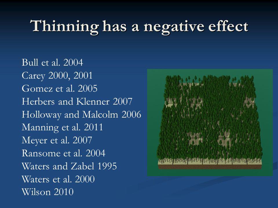 Thinning has a negative effect Bull et al. 2004 Carey 2000, 2001 Gomez et al.