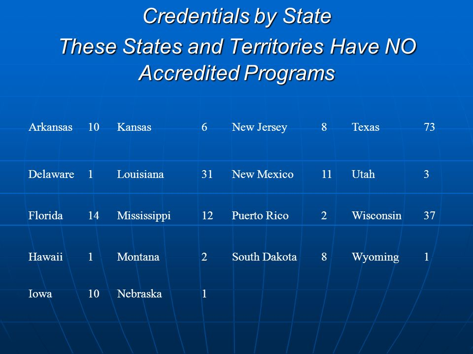 Credentials by State These States and Territories Have NO Accredited Programs Arkansas10Kansas6New Jersey8Texas73 Delaware1Louisiana31New Mexico11Utah3 Florida14Mississippi12Puerto Rico2Wisconsin37 Hawaii1Montana2South Dakota8Wyoming1 Iowa10Nebraska1