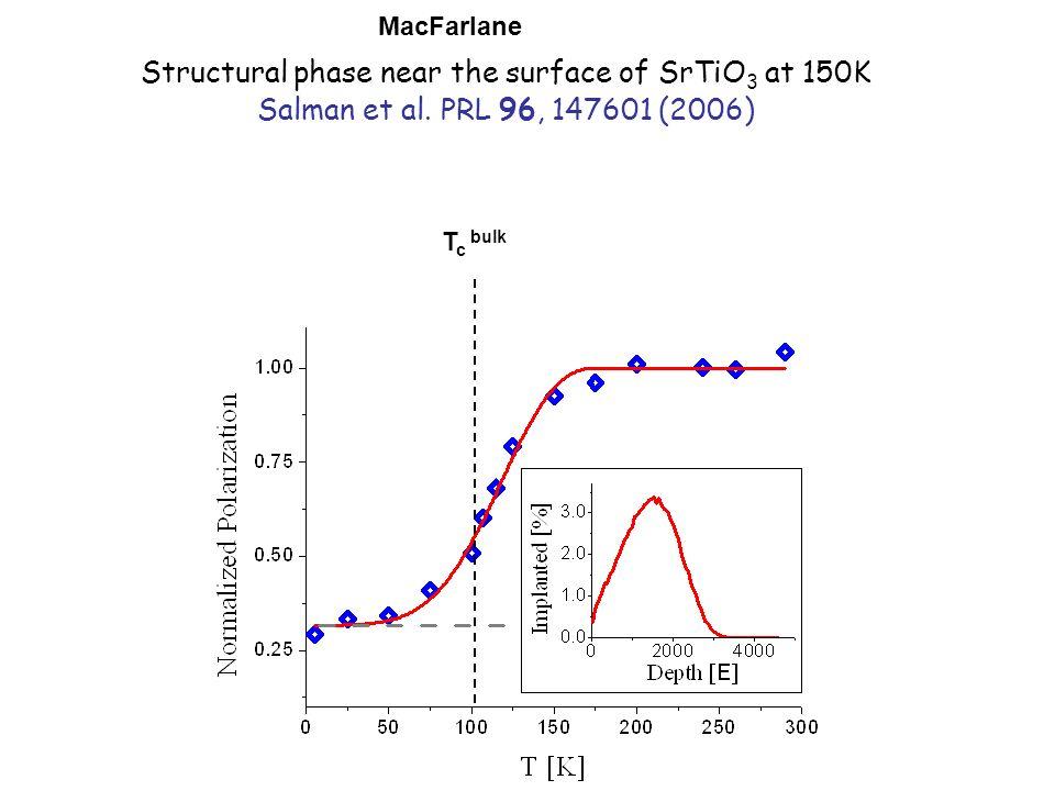 Structural phase near the surface of SrTiO 3 at 150K Salman et al. PRL 96, 147601 (2006) T c bulk MacFarlane