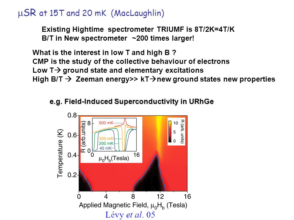 SR at 15T and 20 mK (MacLaughlin) Lévy et al. 05 e.g. Field-Induced Superconductivity in URhGe Existing Hightime spectrometer TRIUMF is 8T/2K=4T/K B/T