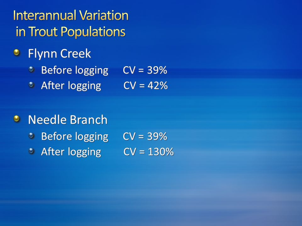 Flynn Creek Before logging CV = 39% After logging CV = 42% Needle Branch Before logging CV = 39% After logging CV = 130%