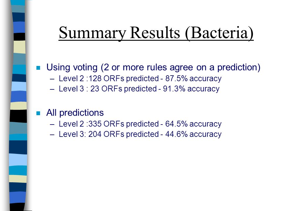 Summary Results (Bacteria) n Using voting (2 or more rules agree on a prediction) –Level 2 :128 ORFs predicted - 87.5% accuracy –Level 3 : 23 ORFs predicted - 91.3% accuracy n All predictions –Level 2 :335 ORFs predicted - 64.5% accuracy –Level 3: 204 ORFs predicted - 44.6% accuracy