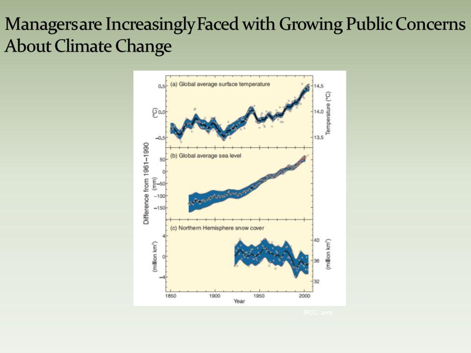 IPCC, 2001