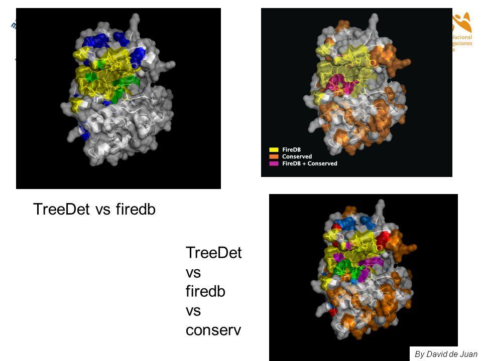 TreeDet vs firedb vs conserv By David de Juan TreeDet vs firedb