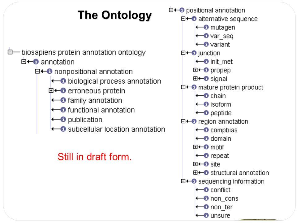The Ontology Still in draft form.